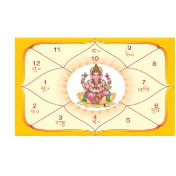Astrologer shivam shastriji in Hoshiarpur