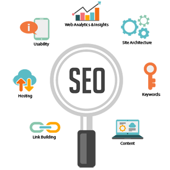 SEO services at iNFOTYKE in New Delhi